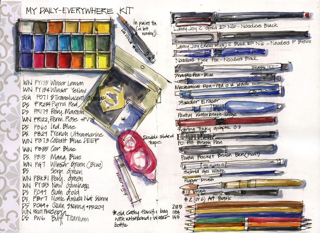 Tips: Our Fakulty Members Share Art Advice - Sketchbook Skool Blog