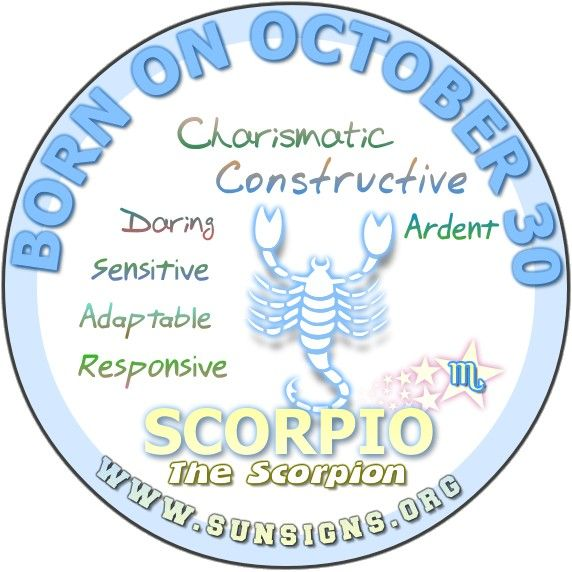 Personality Profile for People Born on October 30