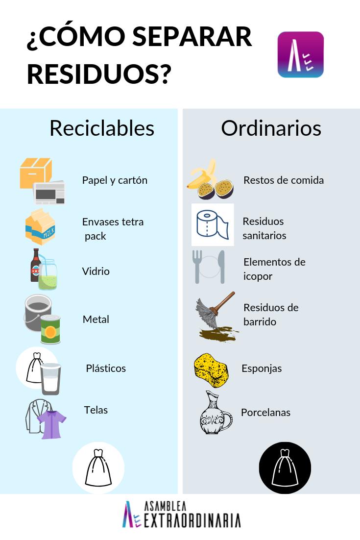 Separacion De Residuos Residuos Cuidado Del Medio Ambiente Basura