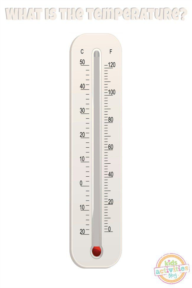 How To Read A Thermometer Printable  Practice  Science Topics