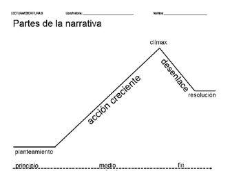 Plot diagram worksheet in spanish use for notes or with any text plot diagram worksheet in spanish use for notes or wit ccuart Images