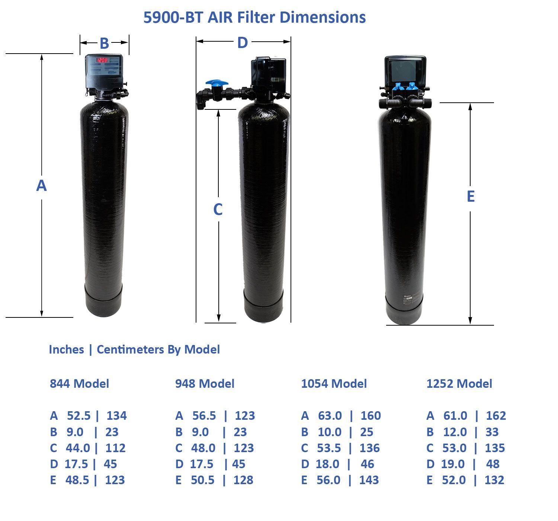 ProOX Iron Filter 5900BTAIR 1.5 CF 1054 in 2020 Iron