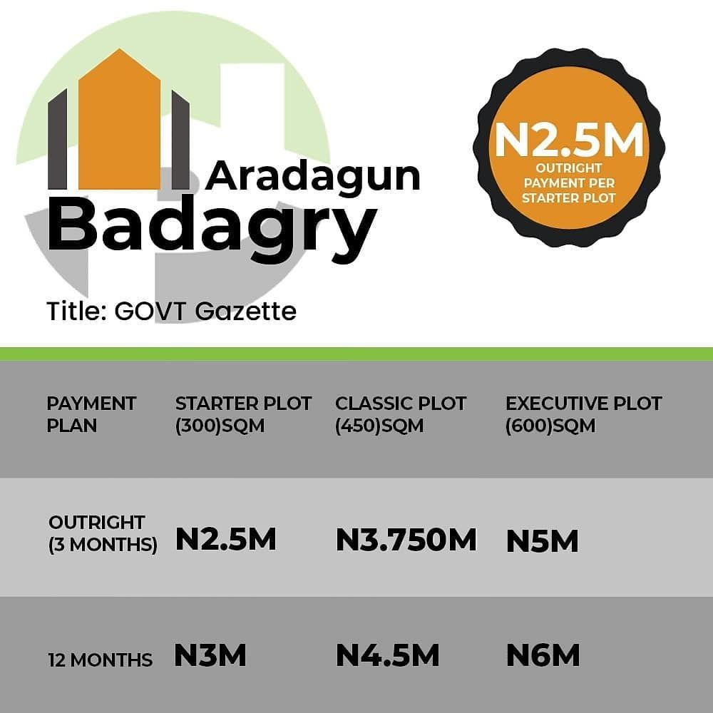 Investors Delight in Badagry 12 Months Flexible Payment