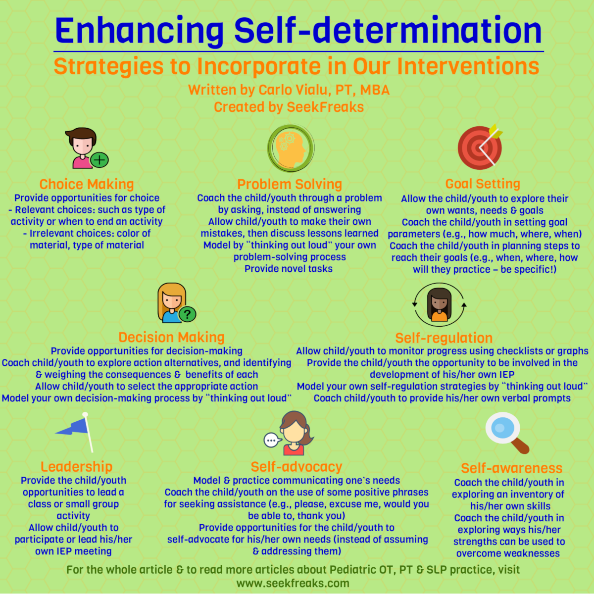 Enhancing Self Determination Strategies To Incorporate In