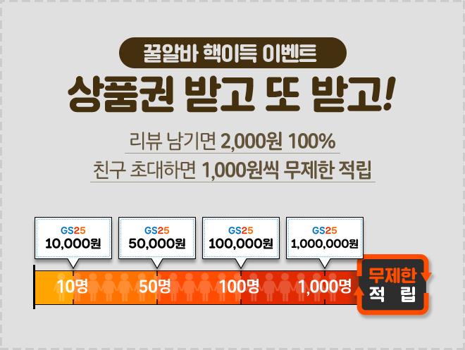 [꿀알바!핵이득]참여만 해도 2,000원 100% 증정! 링크를 클릭하고, 참여해주세요!