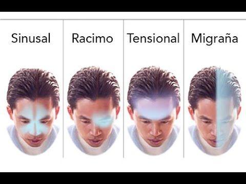 Advertencia: Un dolor de cabeza revela que parte del cuerpo esta mal y como curarlo. No lo ignore.! – Ponte En Salud