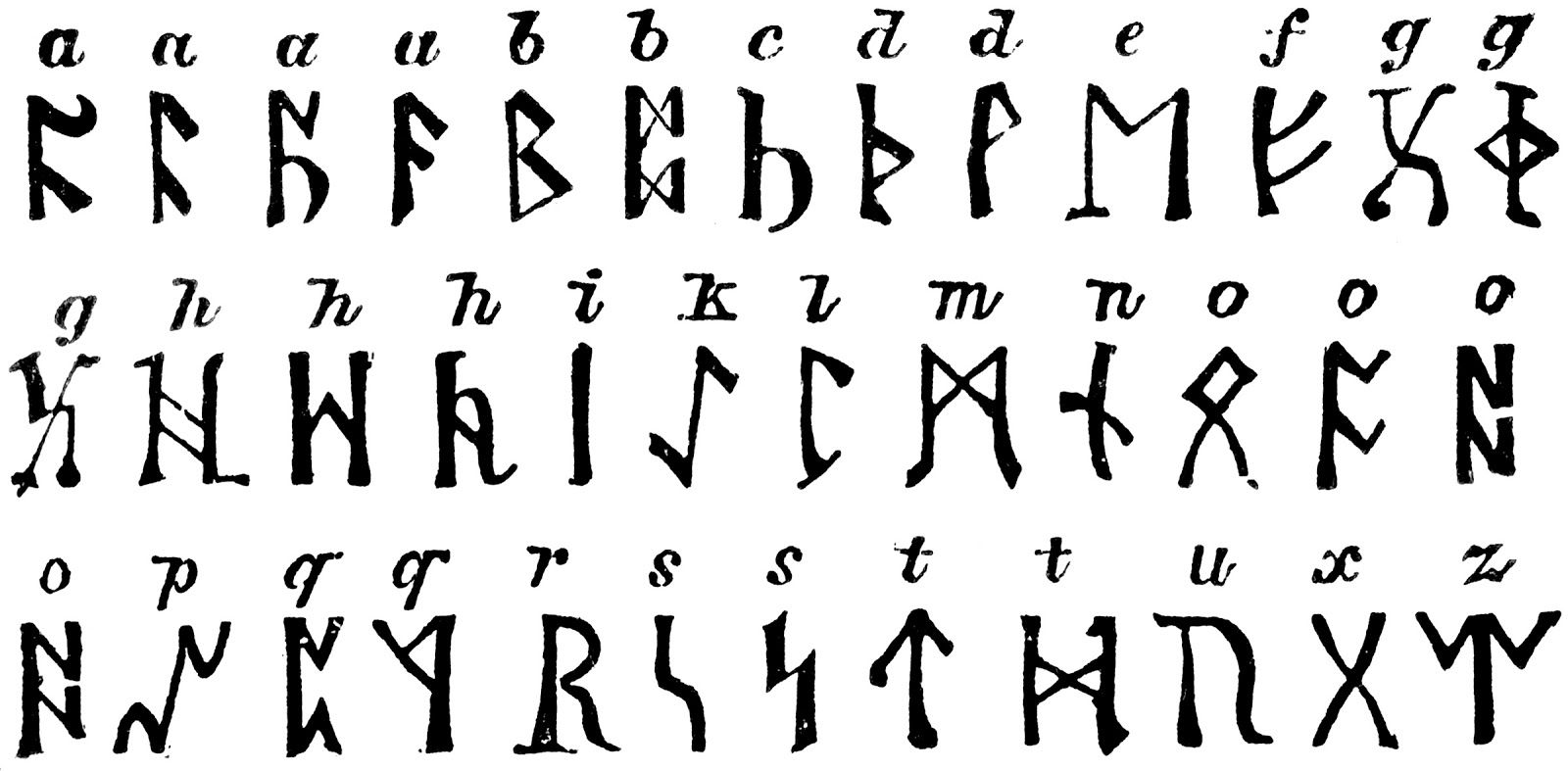 Blogging from a to z april challenge day eighteen r is for runes this is