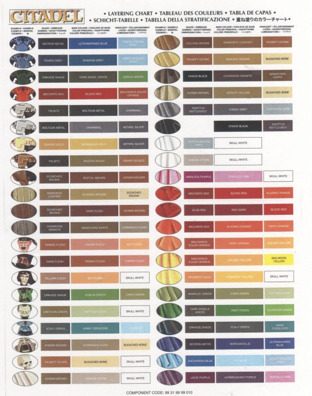 Gw Paint Chart : paint, chart, Layering, Chart, Beard, Tutorial, Gallery, Warhammer, Paint,, Fantasy, Miniatures,, Miniature, Painting