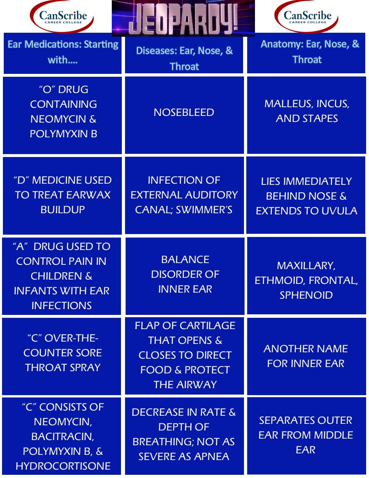 CanScribe Jeopardy game for National Medical Transcriptionist Week ...