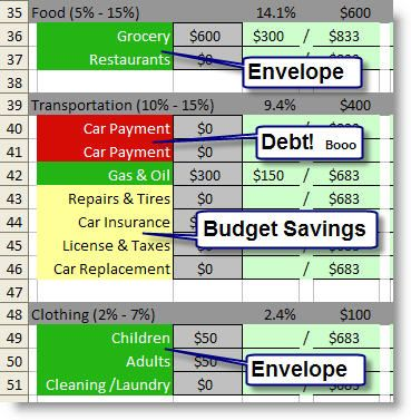 Dave Ramsey Budget Spreadsheet All you do is punch in your numbers - zero based budget spreadsheet template