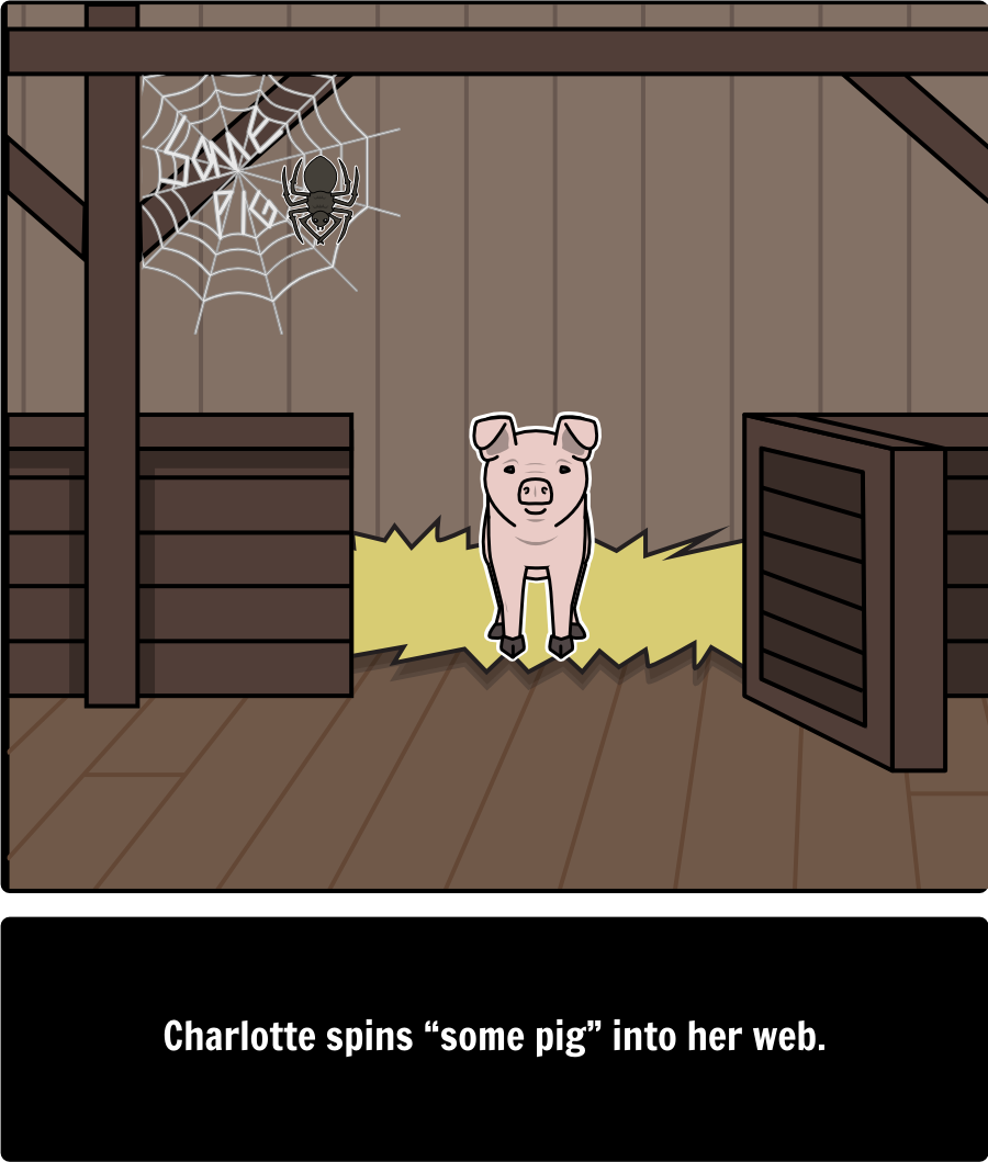 Charlotte\'s Web - Cause and Effect: Our Cause and Effect Storyboard ...