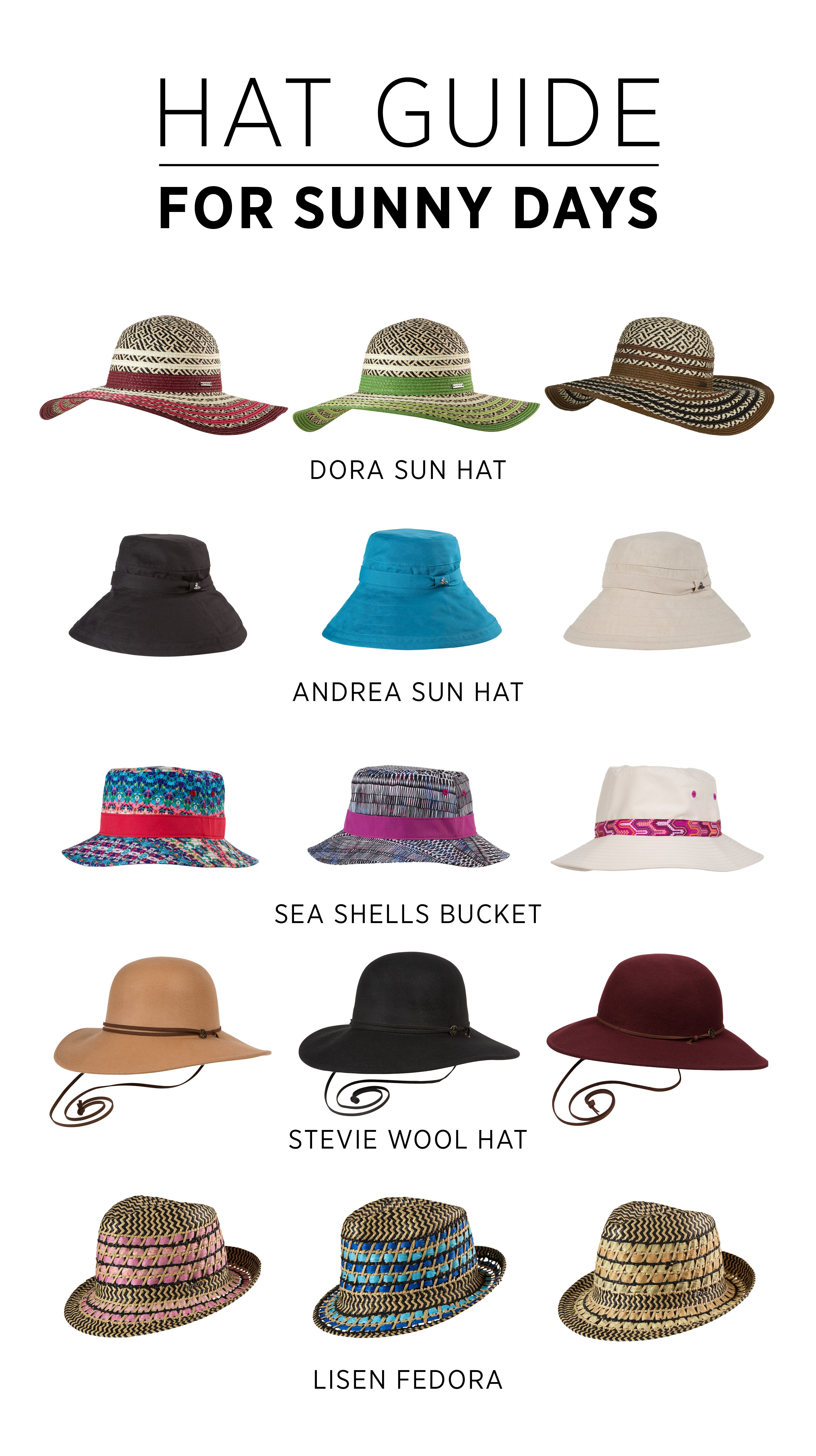 Pick your stylish summer hat to keep cool all summer long  straw bucket hats 7d5deac782fc