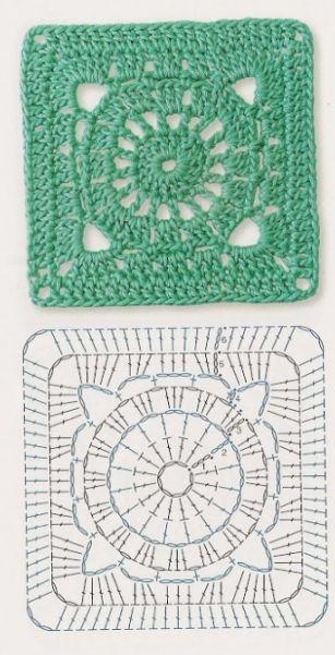 crochet   Pinterest   Patrón gratis, La abuela y Abuelas