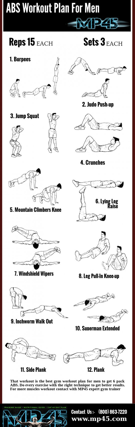 Abs Workouts For Men In Gym