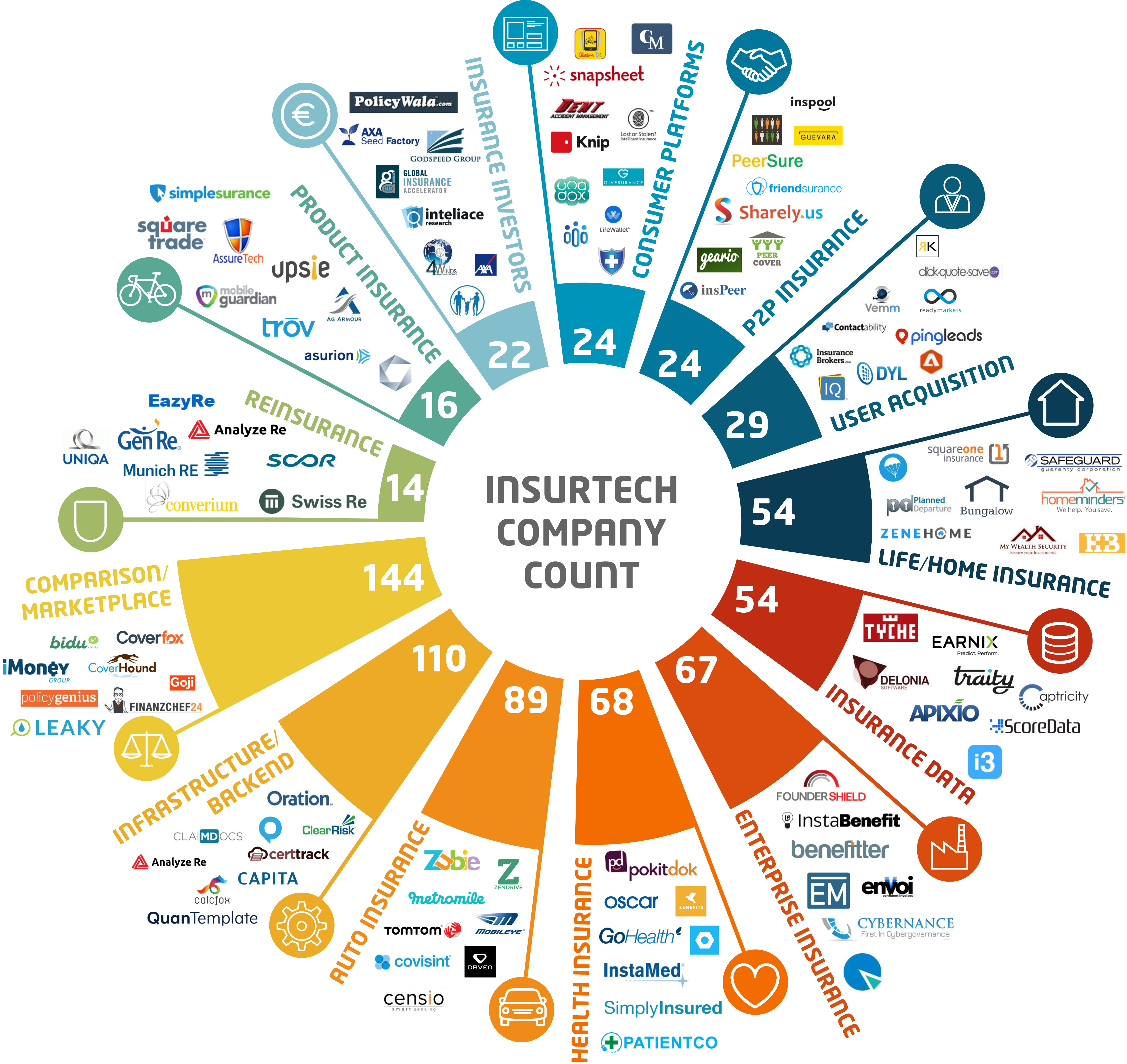 graphic_01.png (4382×4135) Infografik, E learning, Lernen