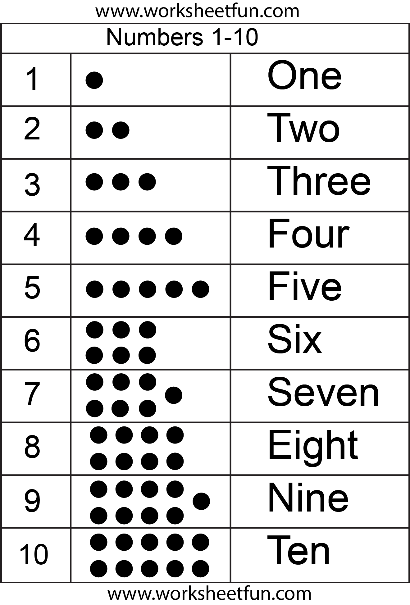 numbers 1 10 kindergarten worksheets pinterest math kindergarten and number chart. Black Bedroom Furniture Sets. Home Design Ideas