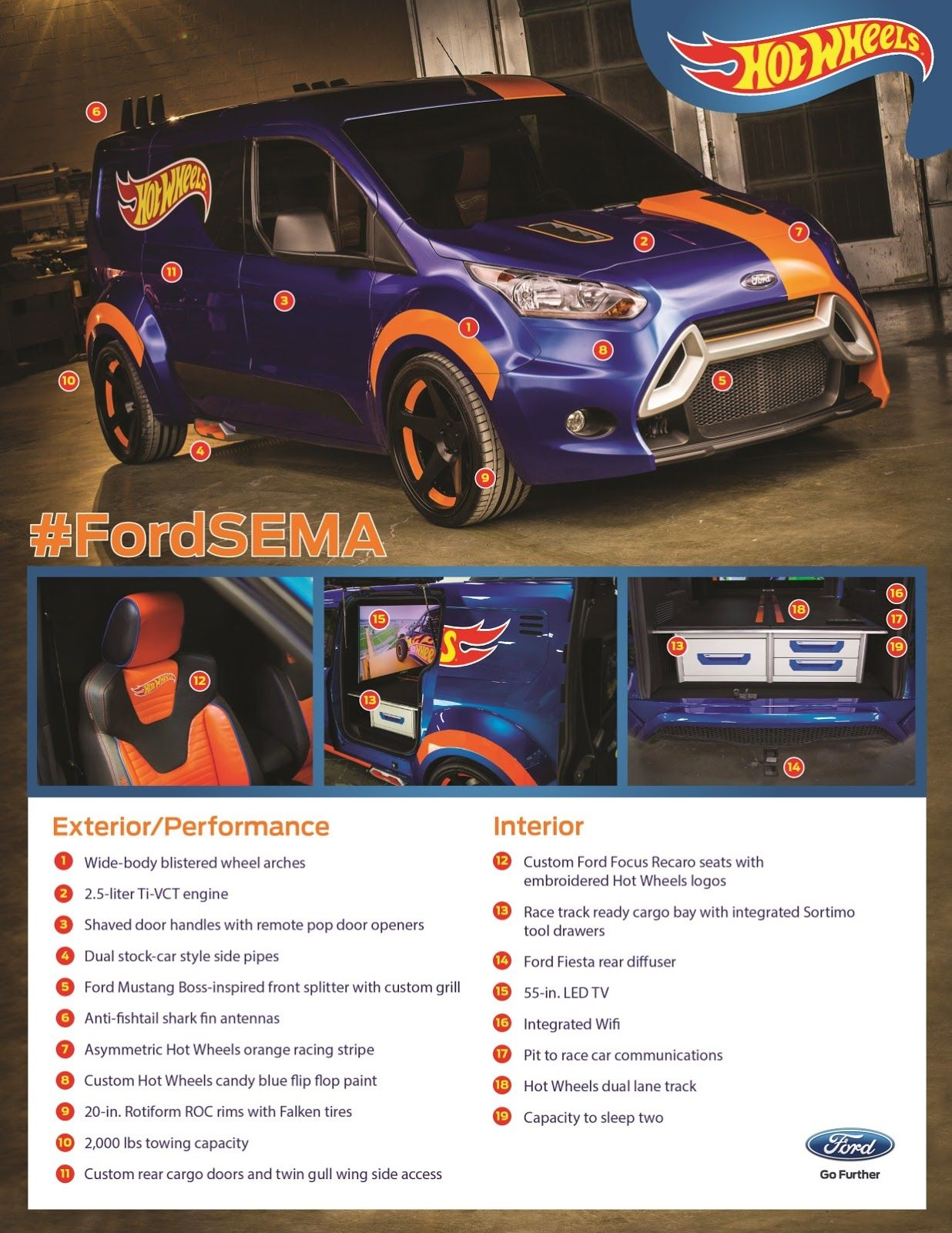 2014 Ford Transit Connect Hot Wheels Concept The Hot Wheels