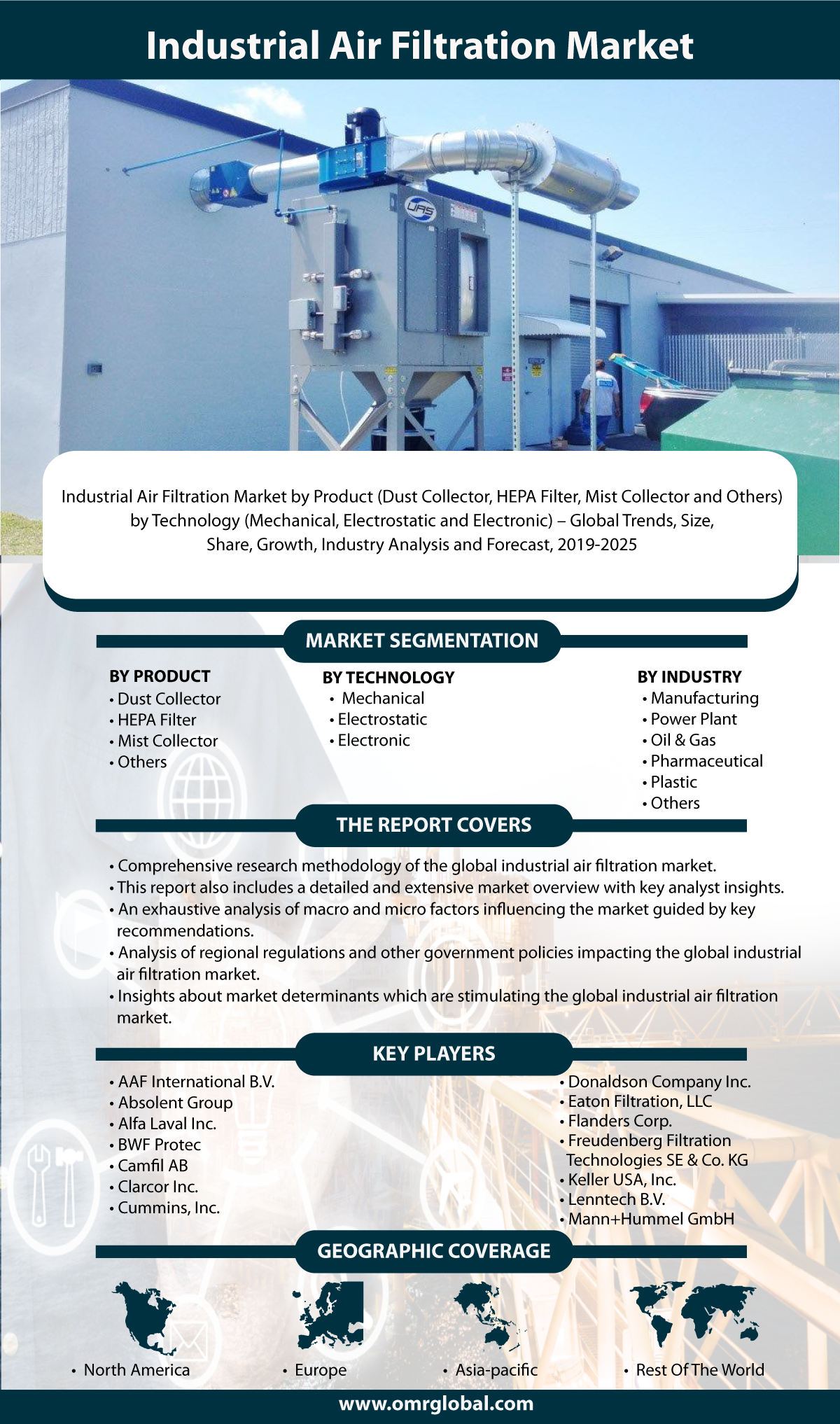 Industrial air filtration is a process of improving air
