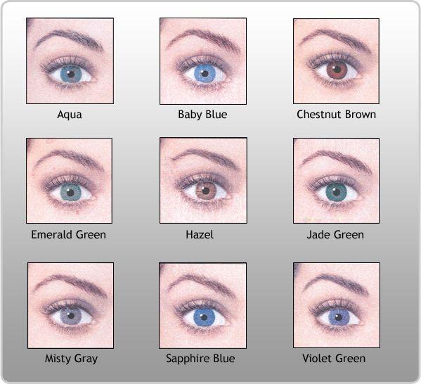 Blue Eyes Color Chart Gandafullring