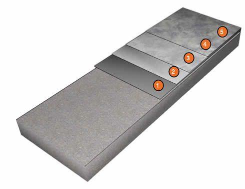 Pavimenti e rivestimenti in cemento Lineavero: infinite forme, colori e finiture