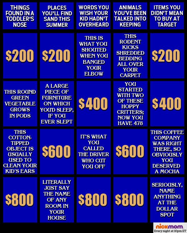 Examples Of Jeopardy Categories: Only Moms Can Dominate This Jeopardy! Board