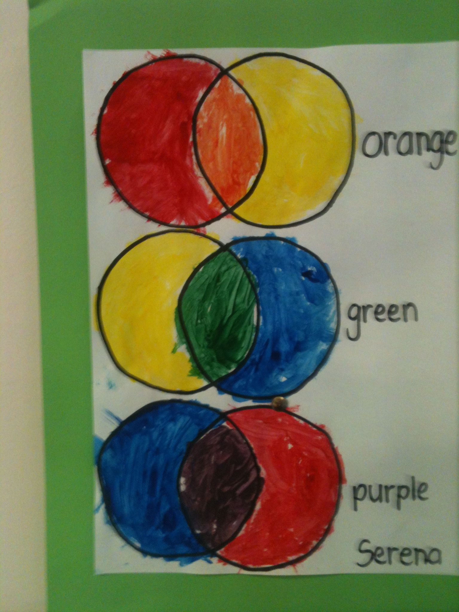 Kindergarten lesson on mixing colours. Acrylic paint.   kids art and ...