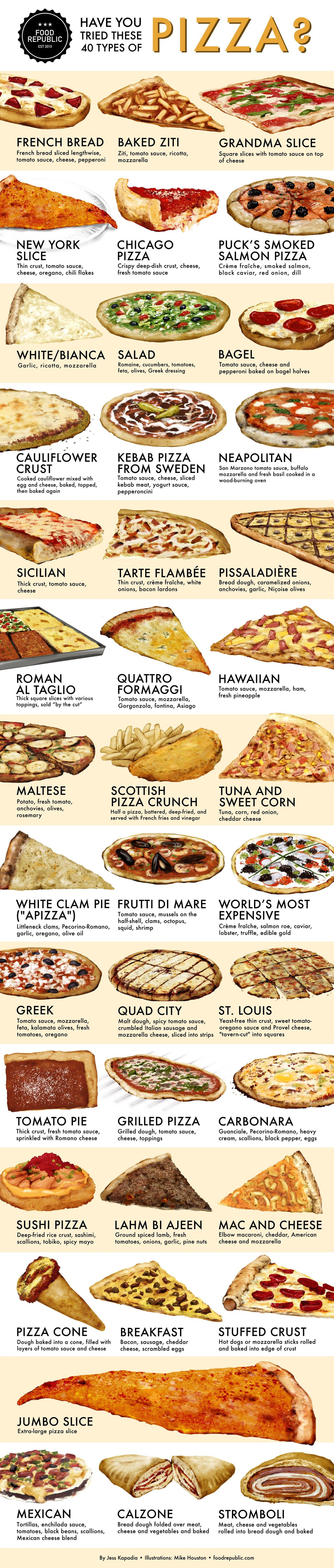 40 Different Styles Of Pizza Around The World Food Eat Pizza Types Of Pizza