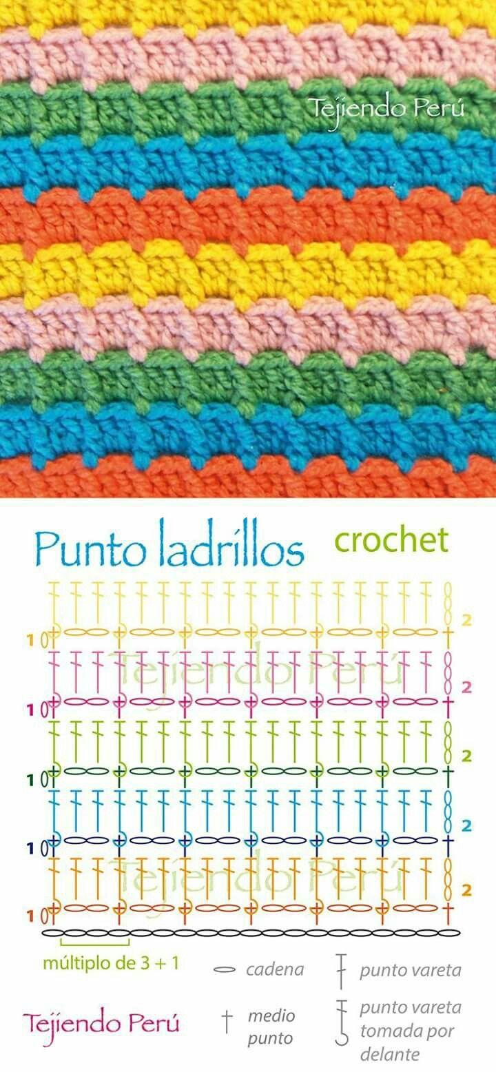 Pin de Margarita en Ganchillo | Pinterest | Crochet bebe, Patrones y ...