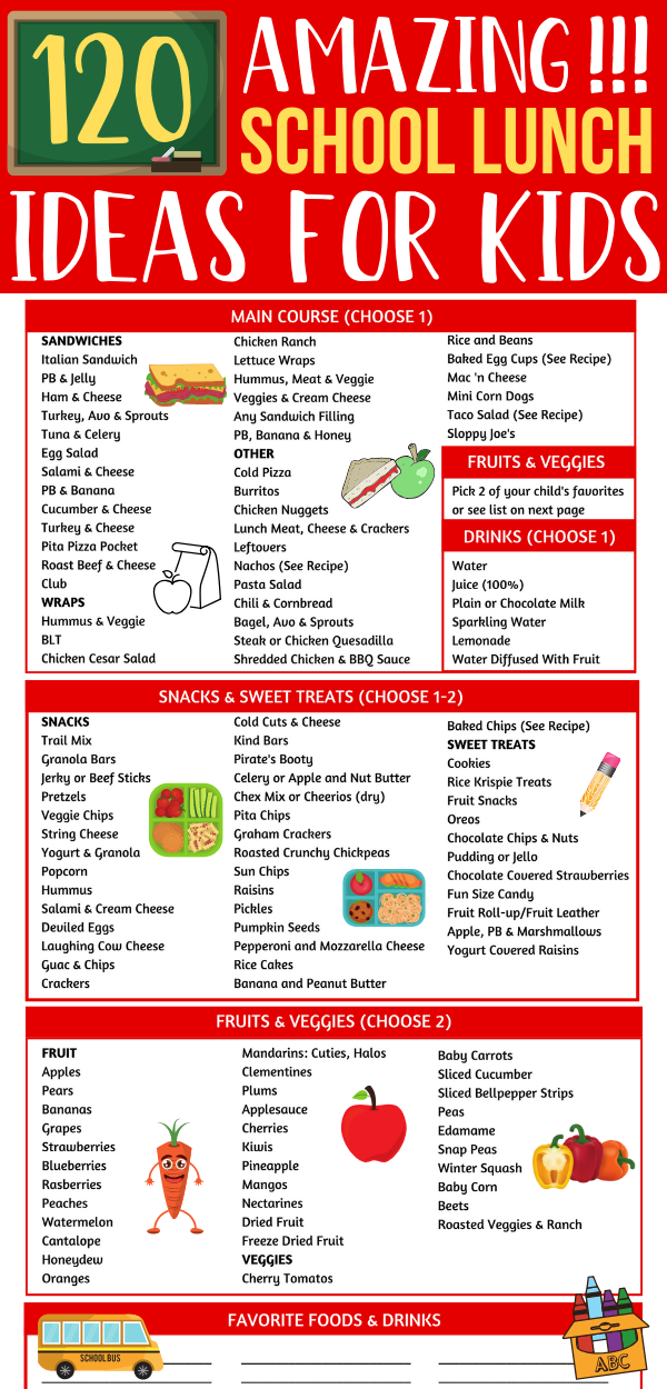 120 Easy School Lunch Ideas For Kids