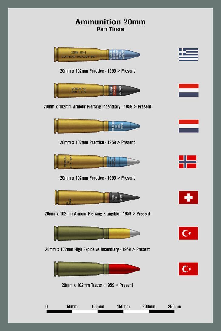 32++ Explosive ammo information