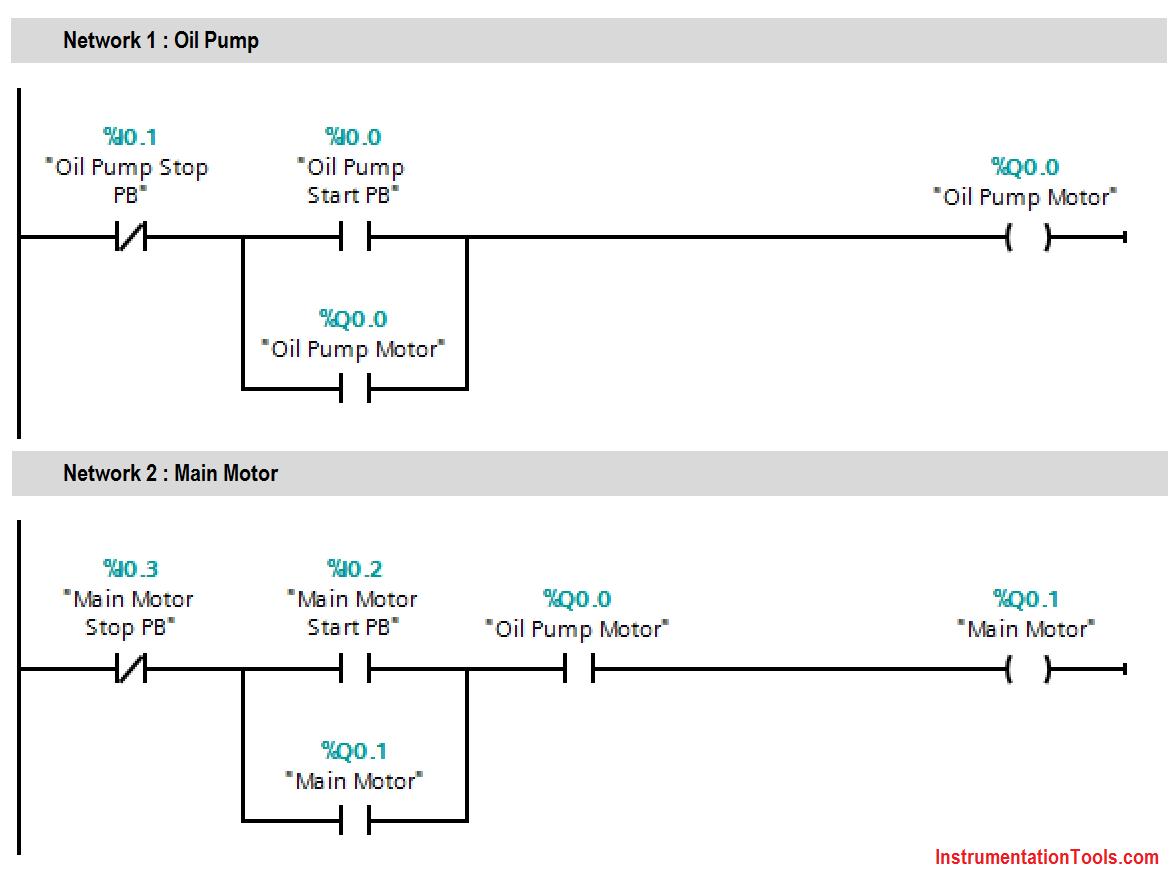3 Wire Start Stop Ladder Diagram