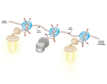 Installing A Remote Motion Detector For Lighting Motion Sensor