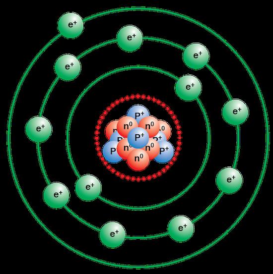 Bohr's model for hydrogen atom, assumption, derivation ...