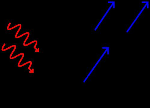 Chapter 8. Origin of Quantum Mechanics
