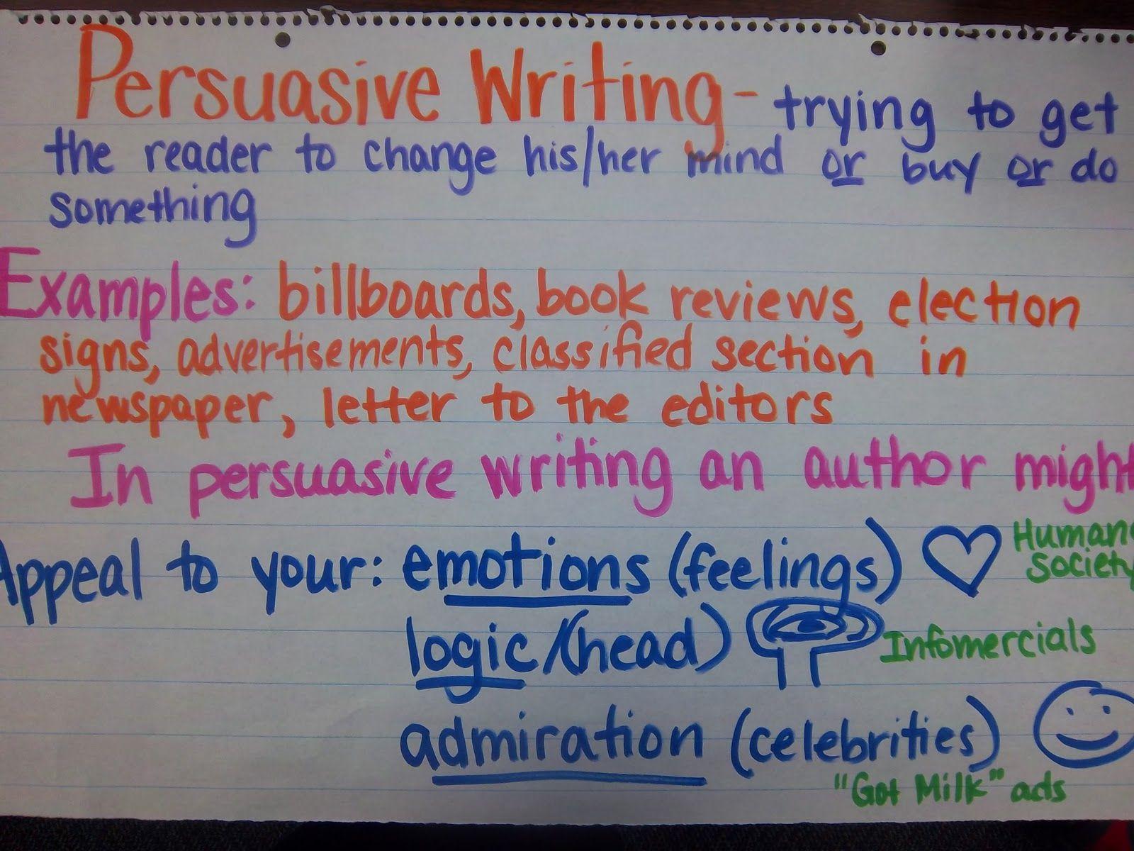 Persuasive writing about homework anchor chart kindergarten (creative writing test quiz)