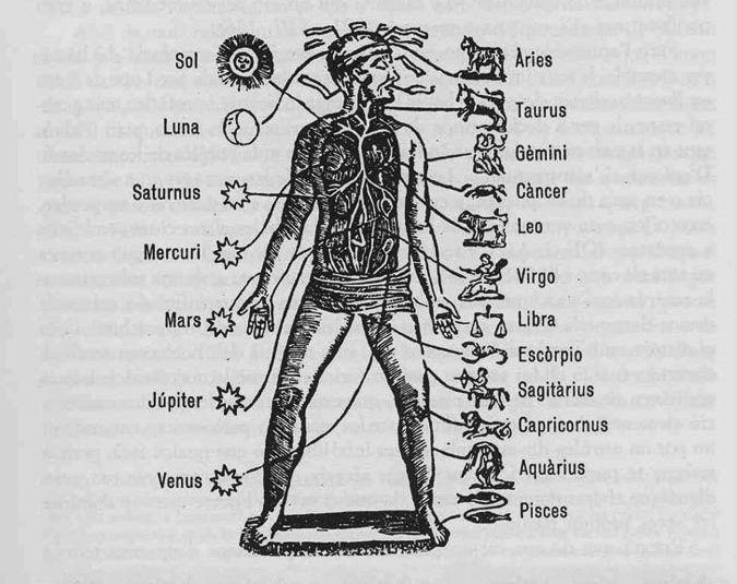 "cronelife: "" chaosophia218: "" Vintage illustration of the Human Body and it's Zodiacal and Planetary Correspondences. Medical Astrology (traditionally known as Iatromathematics) is an ancient medical..."