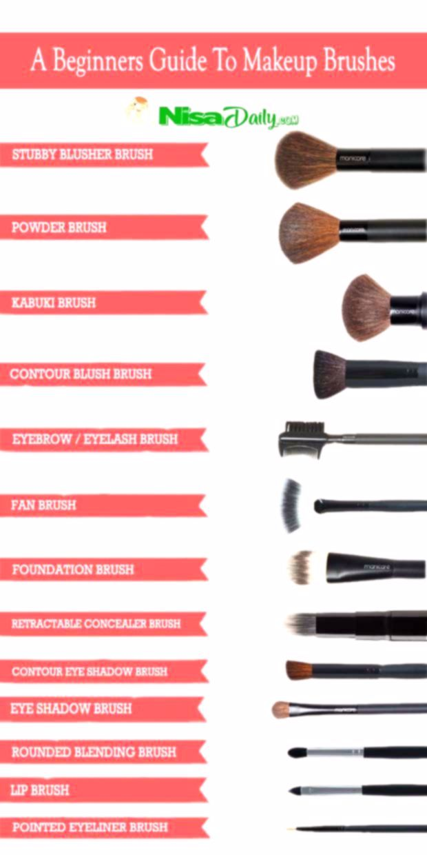 Photo of Hey everyone, today's I'm talking about makeup brushes now I know all about …
