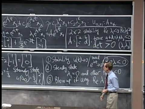 mit opencourseware linear algebra gilbert strang He provides examples of applications of linear algebra and how it is useful in physics, economics and social sciences, natural sciences, and engineering license: creative commons by-nc-sa more.