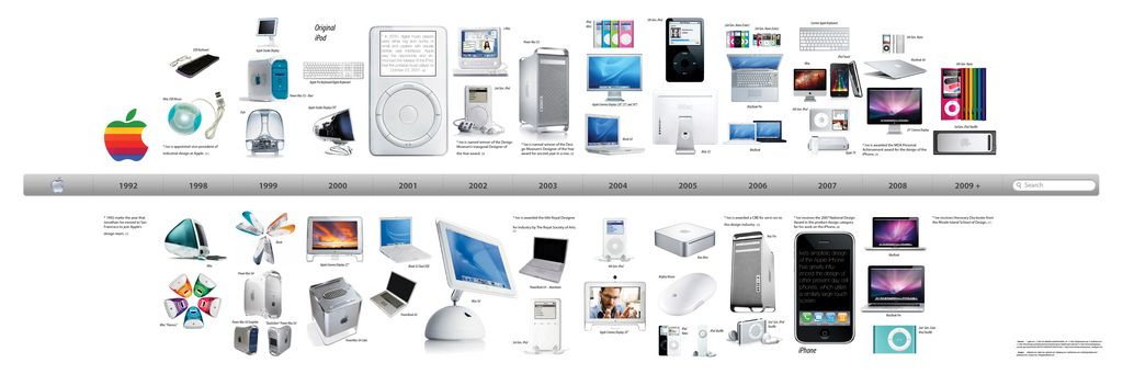 Jonathan Ive/Apple Design Timeline