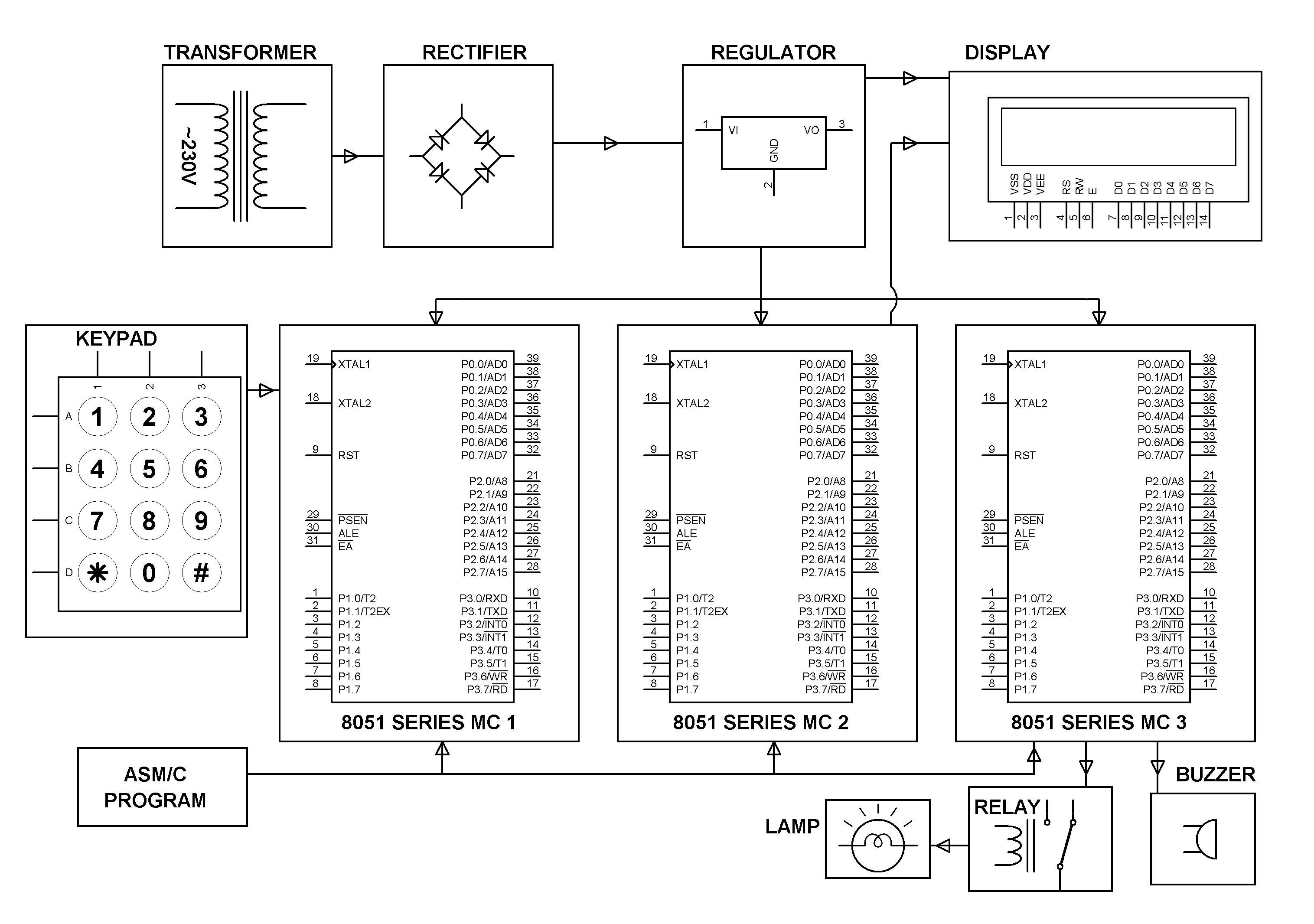 Block diagram of networking of multiple microcontrollers in block diagram of networking of multiple microcontrollers in embedded network eee ece ccuart Image collections