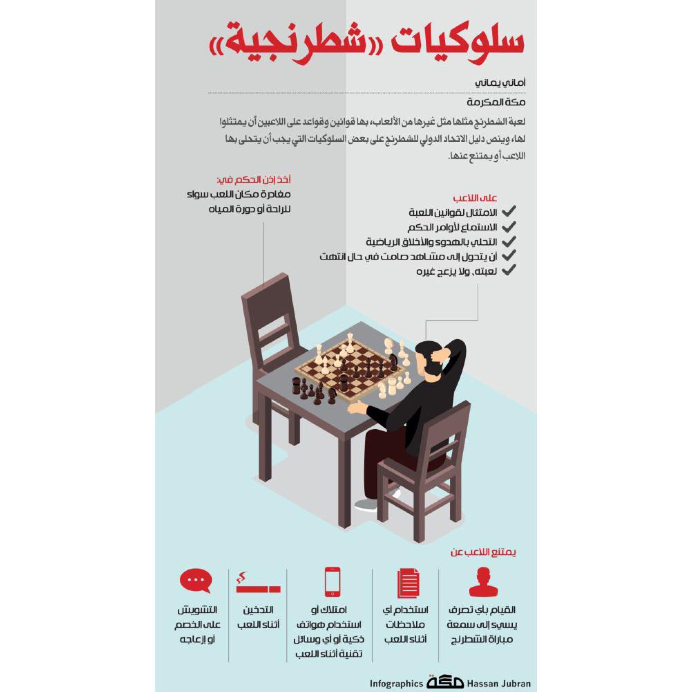 سلوكيات شطرنجية انفوجرافيك جراف صحيفة مكة Infographic Makkahnp Infographic Aic Shopping