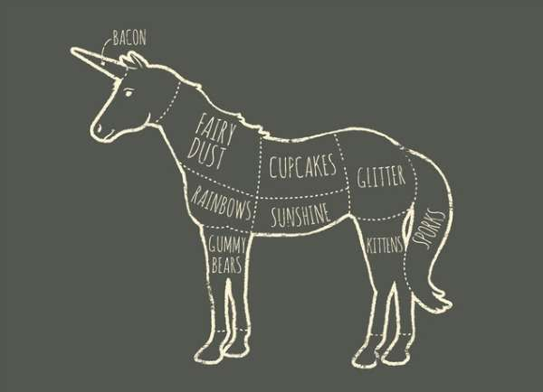 mythical meat cut charts - this meat cut diagram of a unicorn
