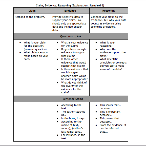 Cer Claim Evidence Reasoning Help Sheet Science  Writing