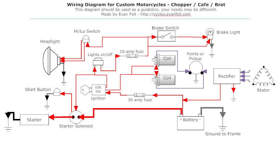 simple motorcycle wiring diagram for choppers and cafe racers evan rh pinterest com motorcycle wiring diagram motorcycle wiring diagram explained