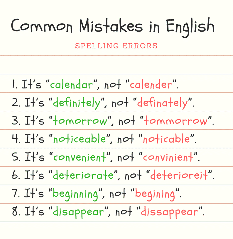 50 Most Common Mistakes Of Esl Students Eslbuzz Learning English Vocabulário Em Inglês Aprender Inglês Vocabulário