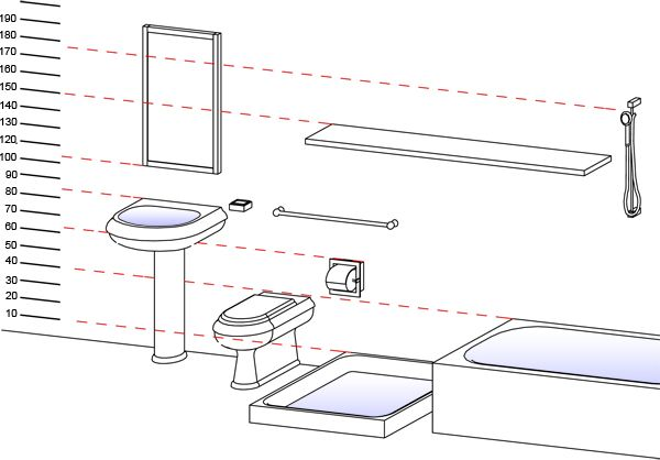 Sanitary Ware Dimensions Toilet Dimension Sink Height