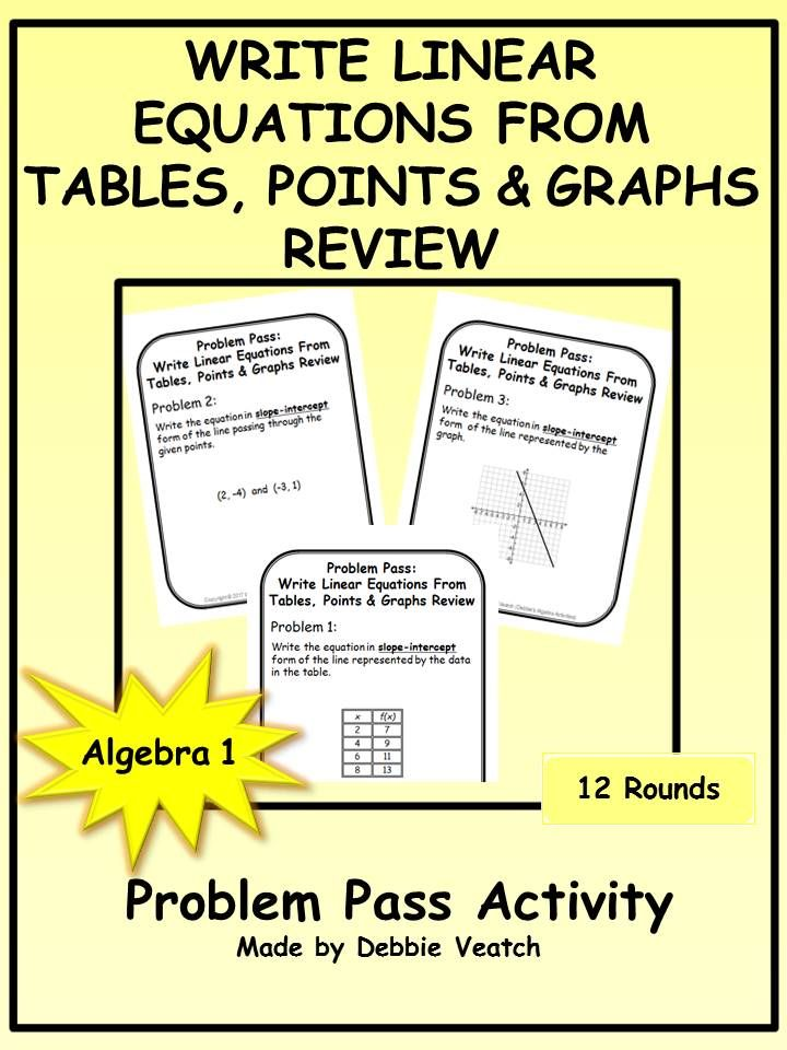 Write Linear Equations From Tables Points Graphs Review Problem