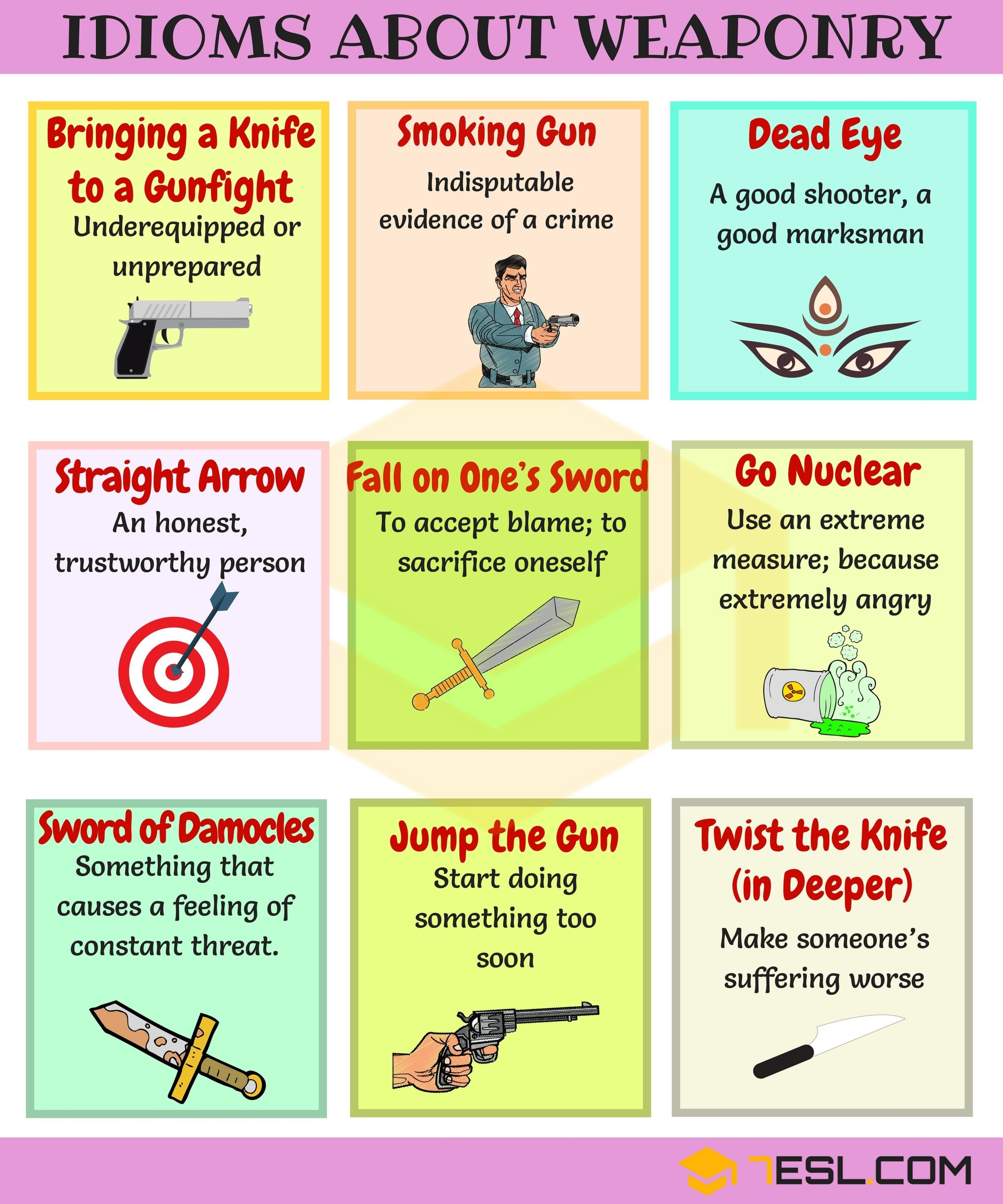 Useful Idioms about Building and Technology in English | frases ...