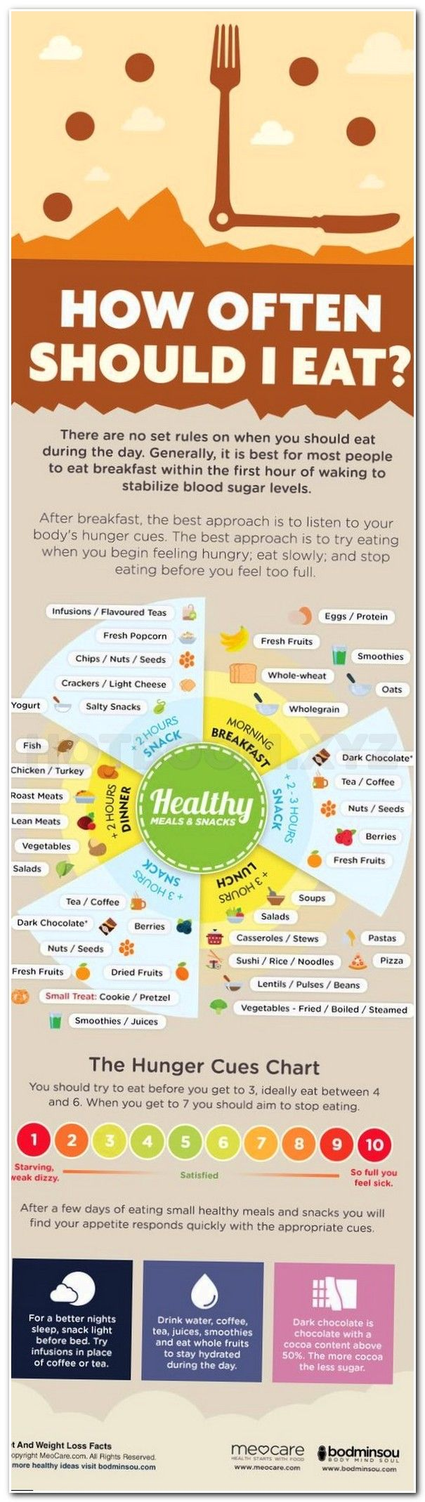 lose weight with fruits and vegetables, exercise for weight loss in gym, diet plan for fat loss female, food and healthy diet, the old mayo clinic diet, diet for acute diverticulitis, fish with low sodium, healthy diet for girls, veggies that burn belly f