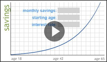 Love This Compound Interest Calculator Will Try It To Help The